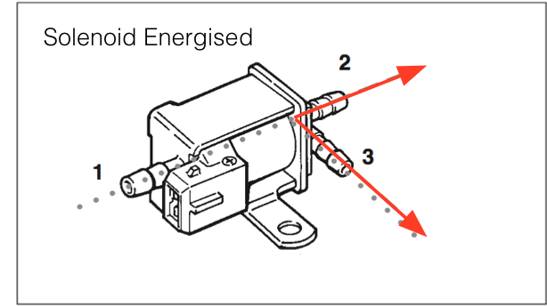 discovery td5 ecu wiring diagram